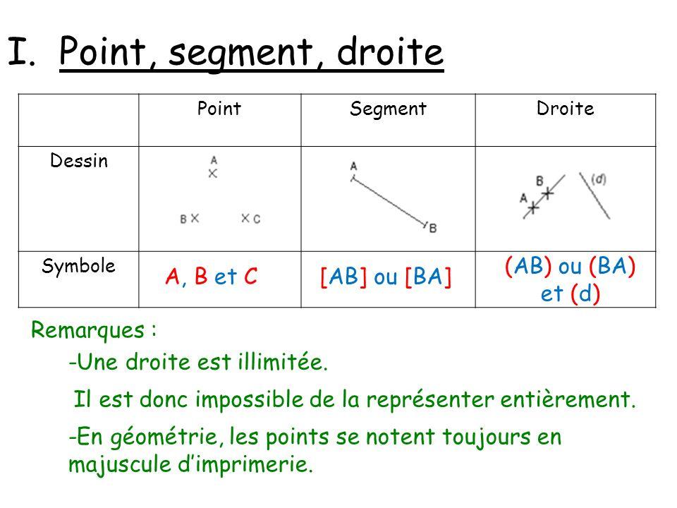 I. Point, segment, droite (AB) ou (BA) et (d) A, B et C [AB] ou [BA]